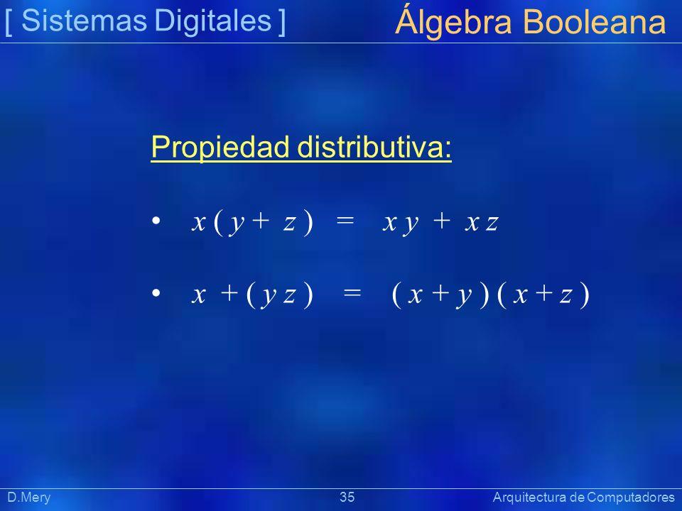 Álgebra Booleana [ Sistemas Digitales ] Propiedad distributiva: